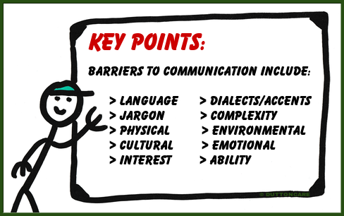 Key points: Barriers to communication include: Language, Dialects/accents, Jargon, Complexity, Physical, Environmental, Cultural, Emotional, Interest, Ability