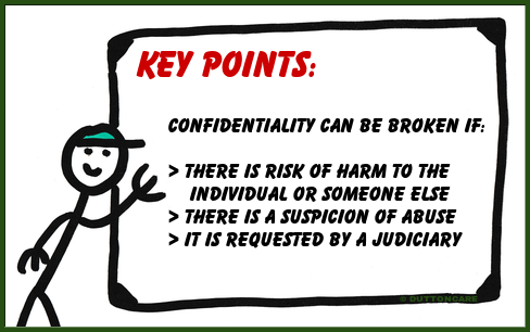 Key Points: Confidentiality can be broken if there is risk of harm to the individual or someone else, There is a suspicion of abuse, It is requested by a judiciary