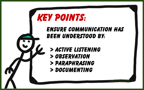 Key points: Ensure communication has  been understood by: Active listening, Observation, Paraphrasing, Documenting