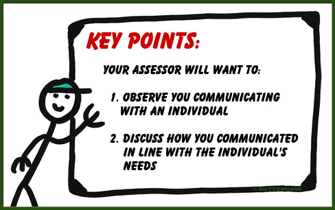 Key Points: Your assessor will want to 1) Observe you communicating with an individual; 2) Discuss how you communicated in line with the individual's needs
