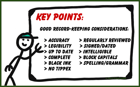 Key Points: Good Record-Keeping Considerations: Accuracy, Regularly reviewed, Legibility, Signed/dated,  Up to date, Intelligible, Complete, Block Capitals, Black ink, Spelling/Grammar, No tippex
