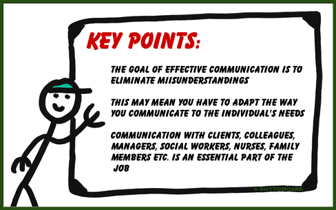 Key Points: The goal of effective communication is to  eliminate miisunderstandings  This may mean you have to adapt the way  you communicate to the individual's needs  Communication with clients, colleagues,  managers, social workers, nurses, family  members etc. is an essential part of the  job