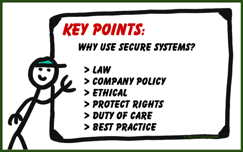 Key Points: Why use secure systems? Law, Company policy, Ethical, Protect rights, Duty of care, Best practice