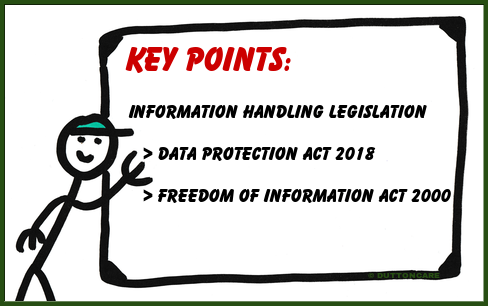 Key Points: Information Handling Legislation 1) Data Protection Act 2018, 2) Freedom of Information Act 2000