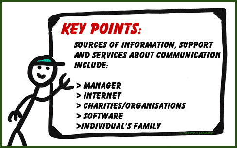 Key points: Sources of information, support and services about communication include: Manager, Internet, Charities/Organisations, Software, Individual's family