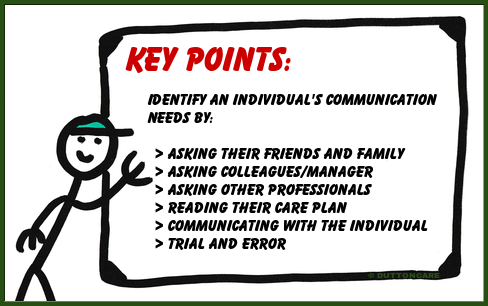 Key points: Identify an individual's communication needs by; Asking their friends and family, Asking colleagues/manager, Asking other professionals, Reading their care plan, Communicating with the individual, Trial and error