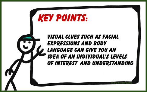 Key Points: Visual clues such as facial expressions and body language can give you an idea of the individual's levels of interest and understanding
