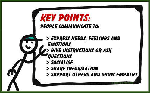 Key Points: People communicate to express needs, feelings and emotions, give instructions, ask questions, socialise, share information and support others and show empathy